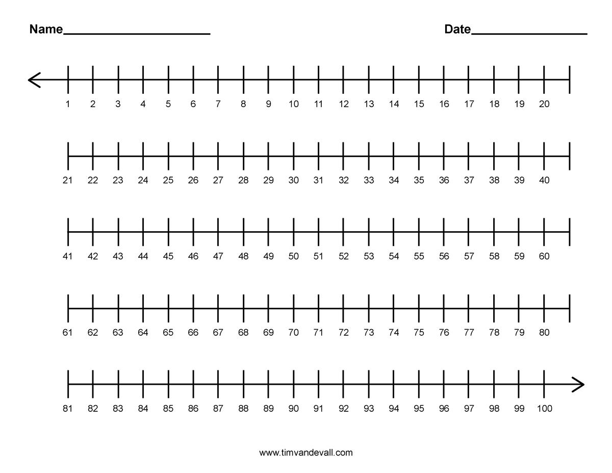 1-100 Number Line | School | Pinterest | Student Numbers, Line Math - Free Printable Number Line