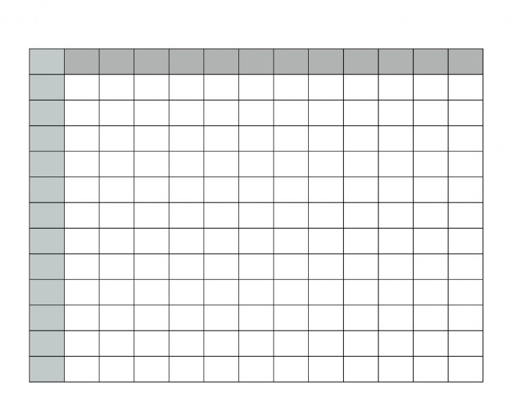 Free Printable Blank Multiplication Table 1 12