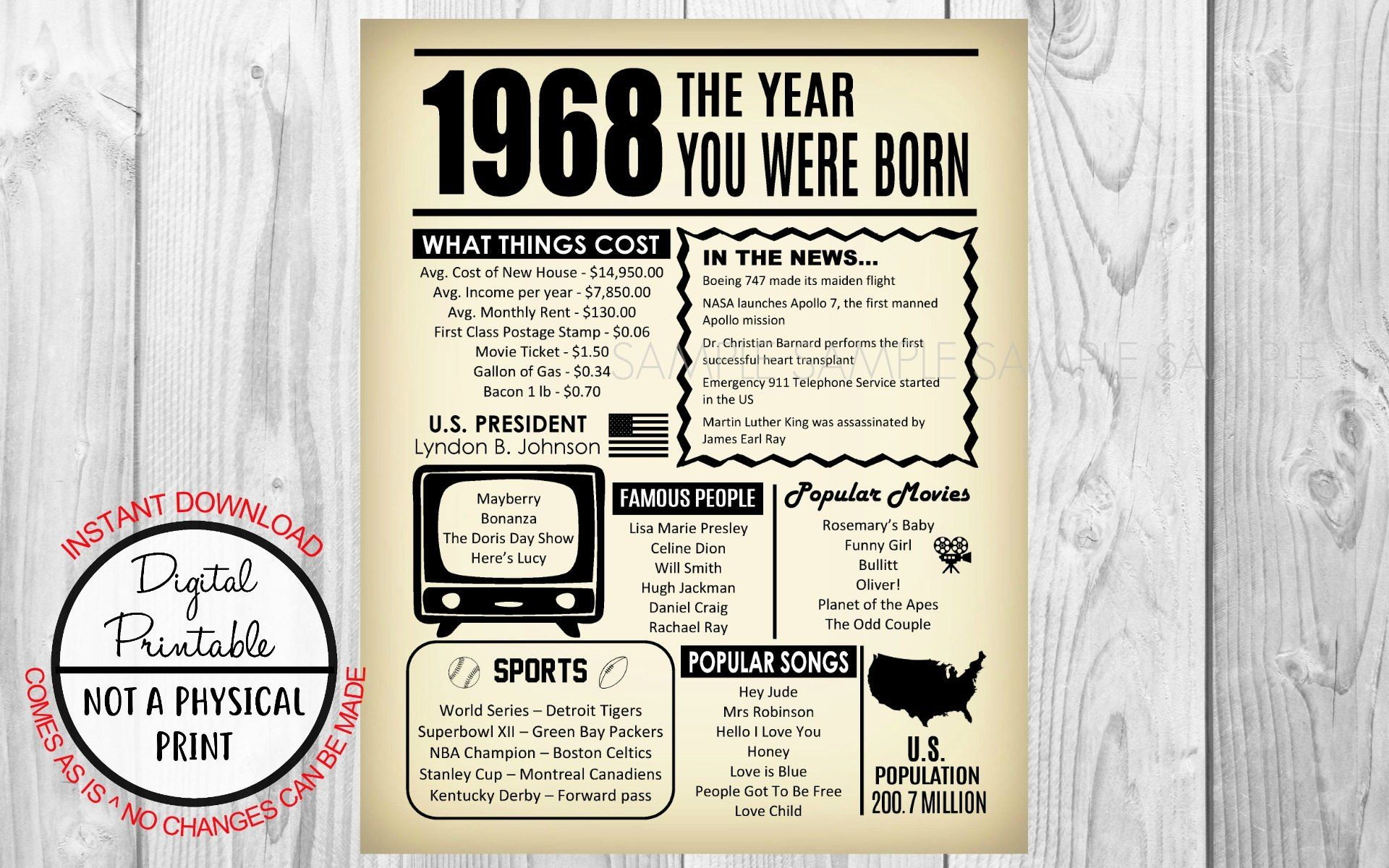 1968 The Year You Were Born, 50Th Birthday Poster Sign, Back In 1968 - The Year You Were Born Printable Free