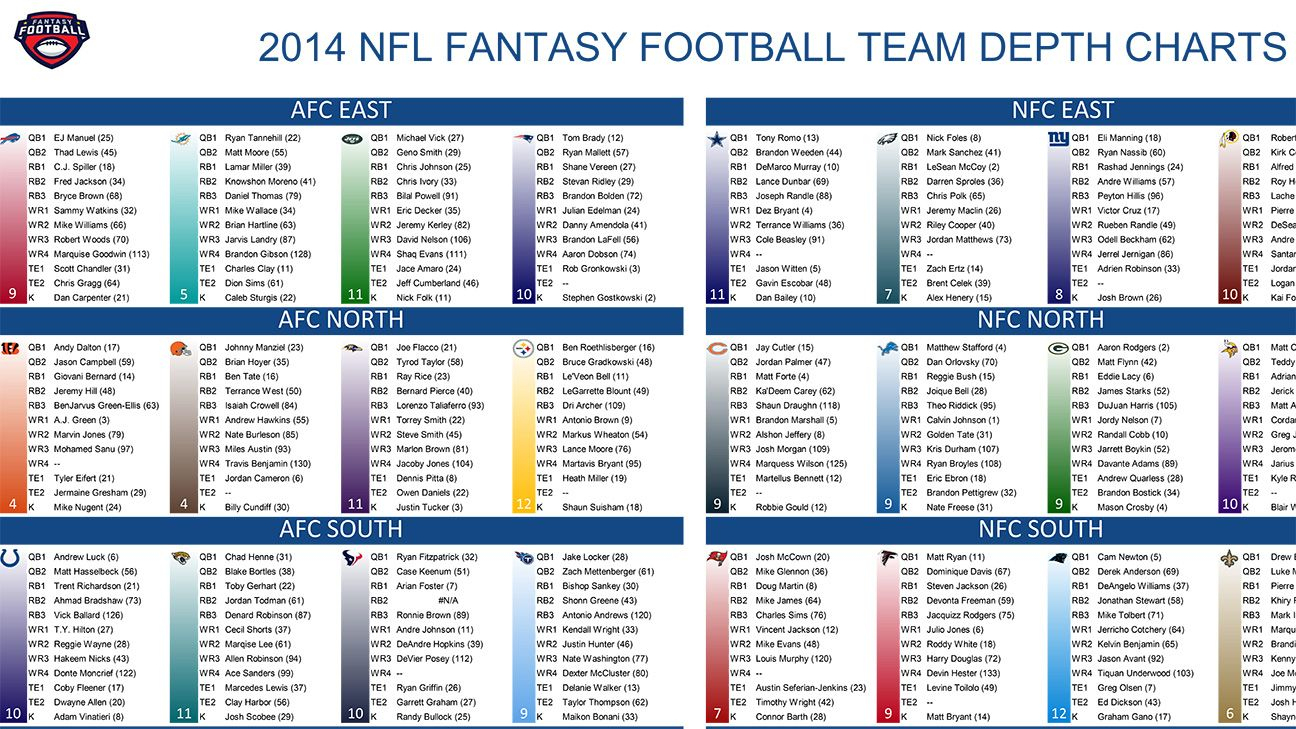 2014 Fantasy Football Cheat Sheets Player Rankings Draft Board - Free Fantasy Football Draft Kit Printable