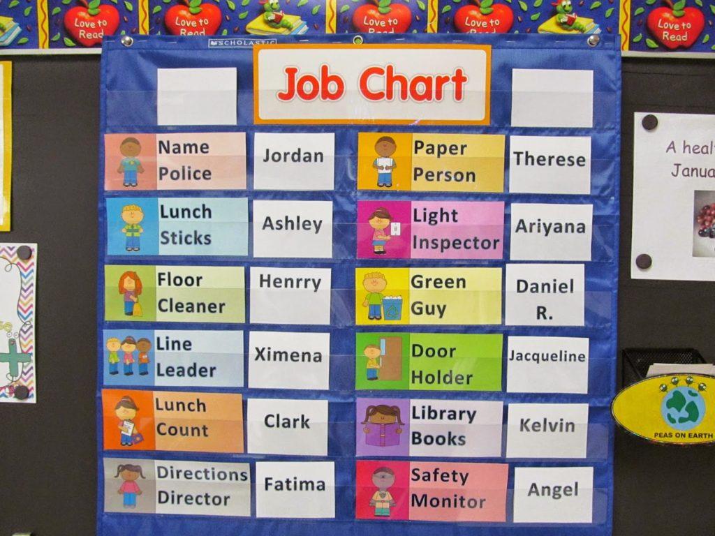 25 Flexible, Fun, And Free Classroom Job Chart Ideas - Free Printable Charts For Classroom
