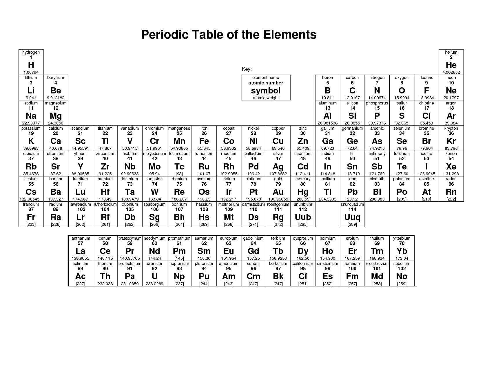 33 Awesome Printable Periodic Table Of Elements Images | Periodic - Free Printable Periodic Table Of Elements