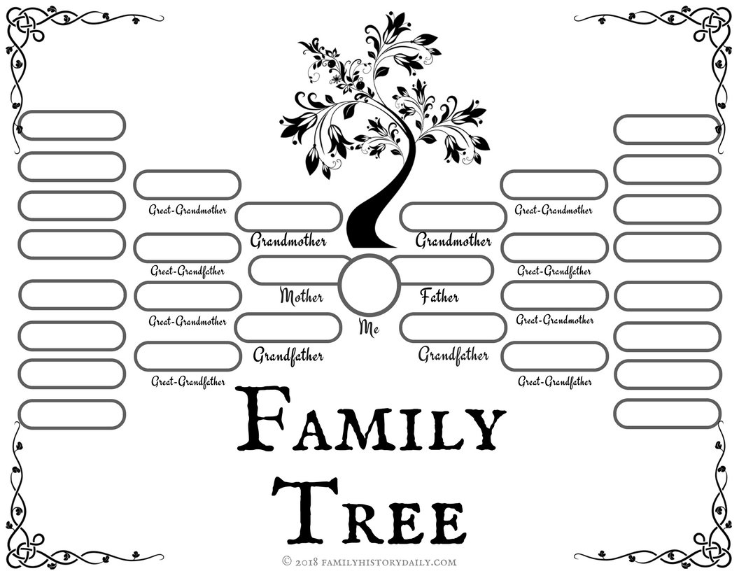 4 Free Family Tree Templates For Genealogy, Craft Or School Projects - Free Printable Family Tree Charts