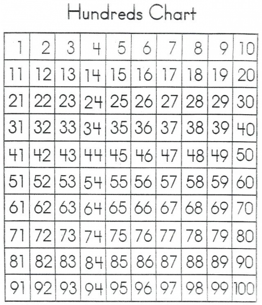 400 Number Grid Chart Printable Hundreds 4 Coloring Pages Flowers - Free Printable Hundreds Grid