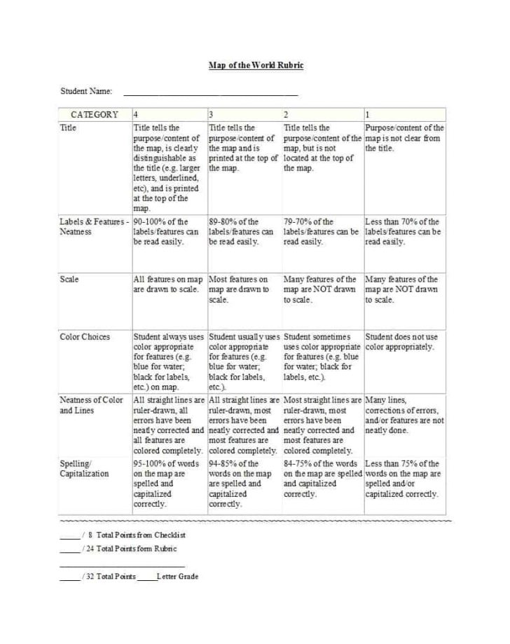 Free Printable Rubrics For Teachers