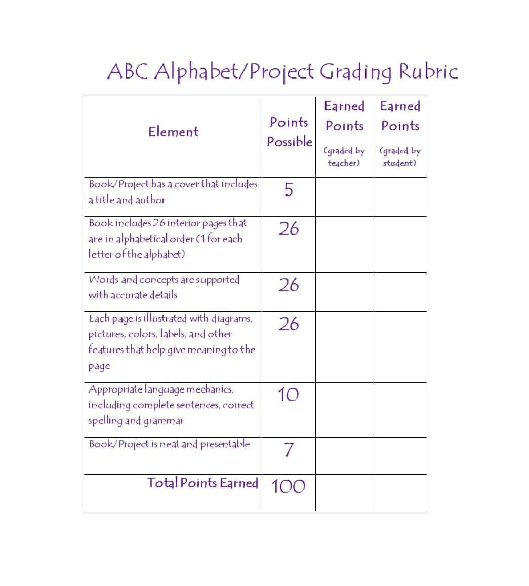 46 Editable Rubric Templates (Word Format) - Template Lab - Free Printable Rubrics For Teachers