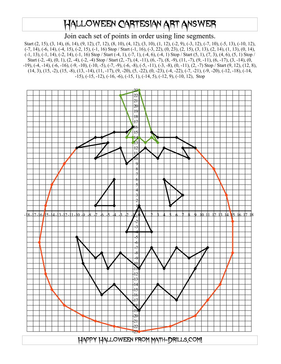 60 Halloween Coordinate Plane Worksheets, Cartesian Art Halloween - Free Printable Coordinate Graphing Worksheets
