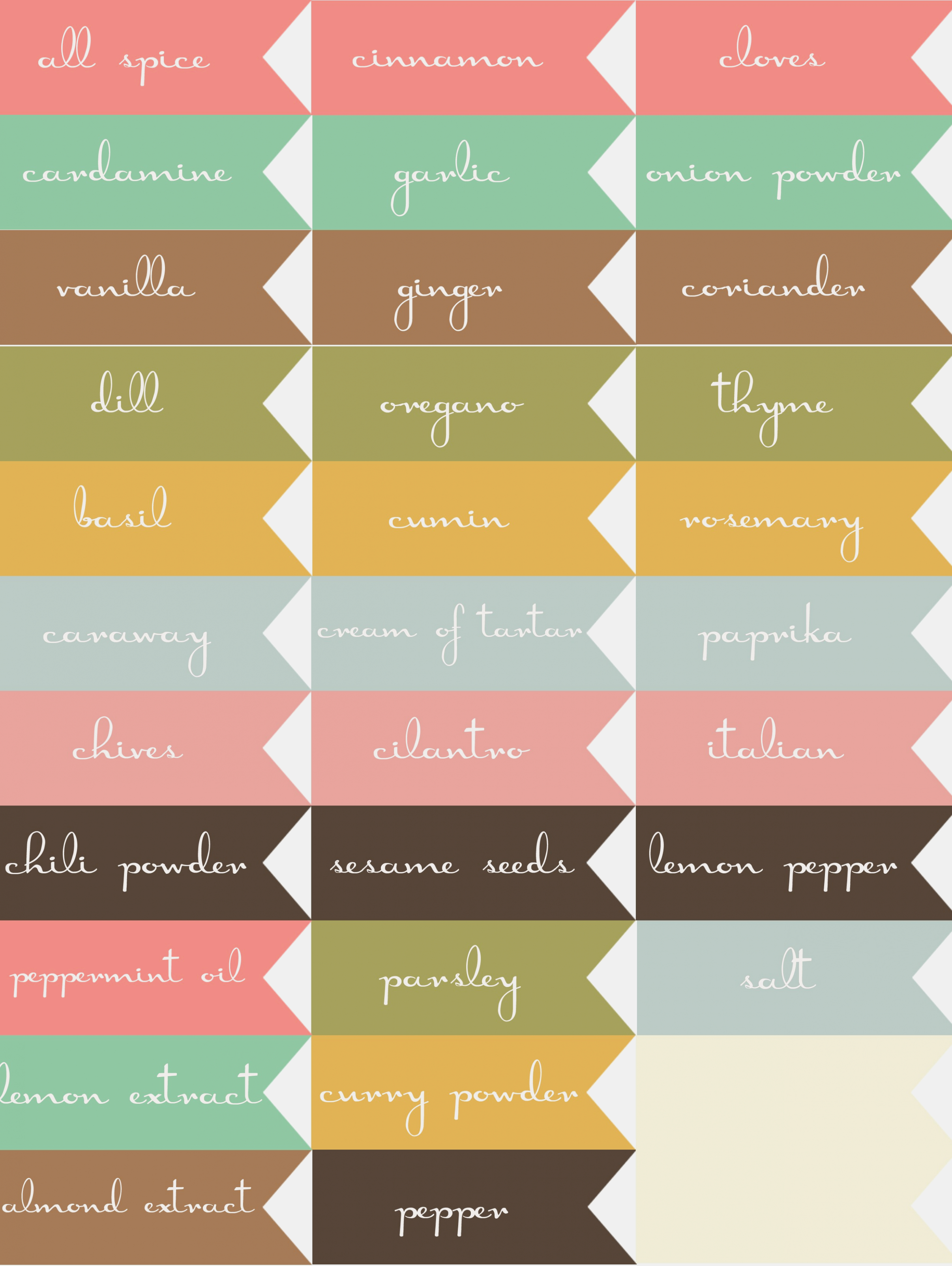 Awesome Free Printable Jar Label Templates | Www.pantry-Magic - Free Printable File Folder Labels
