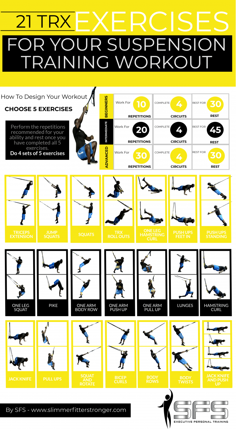 Best Trx Exercises - 21 Suspension Training Exercises | Printable - Free Printable Trx Workouts