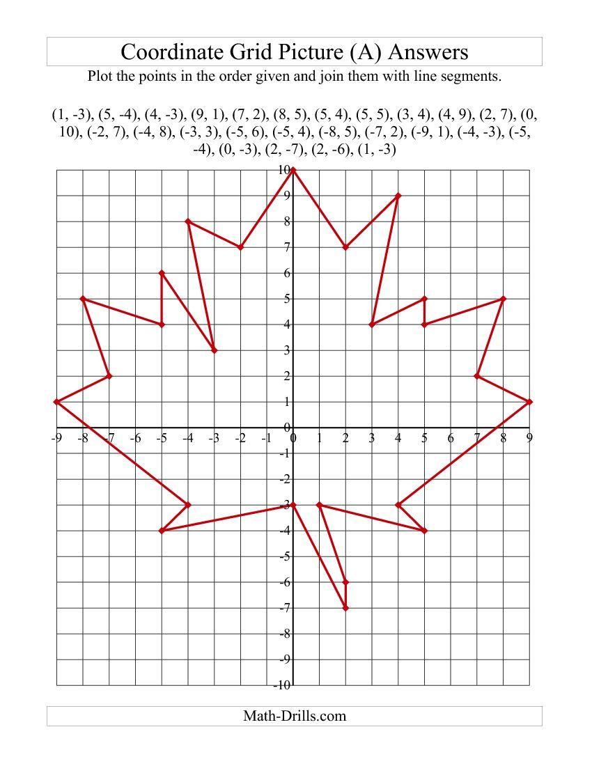 Cartesian Plane Art Worksheets | Free Printables Worksheet - Free Printable Coordinate Graphing Worksheets