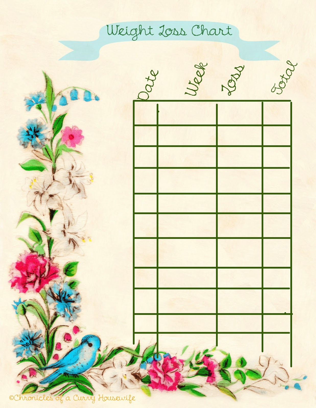 Chronicles Of A Curvy Housewife: Free Printable Weight Loss Chart - Free Printable Weight Loss Chart