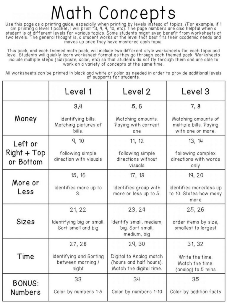 Common Worksheets Raquo Life Skills Printable Free For Special - Free Printable Life Skills Worksheets