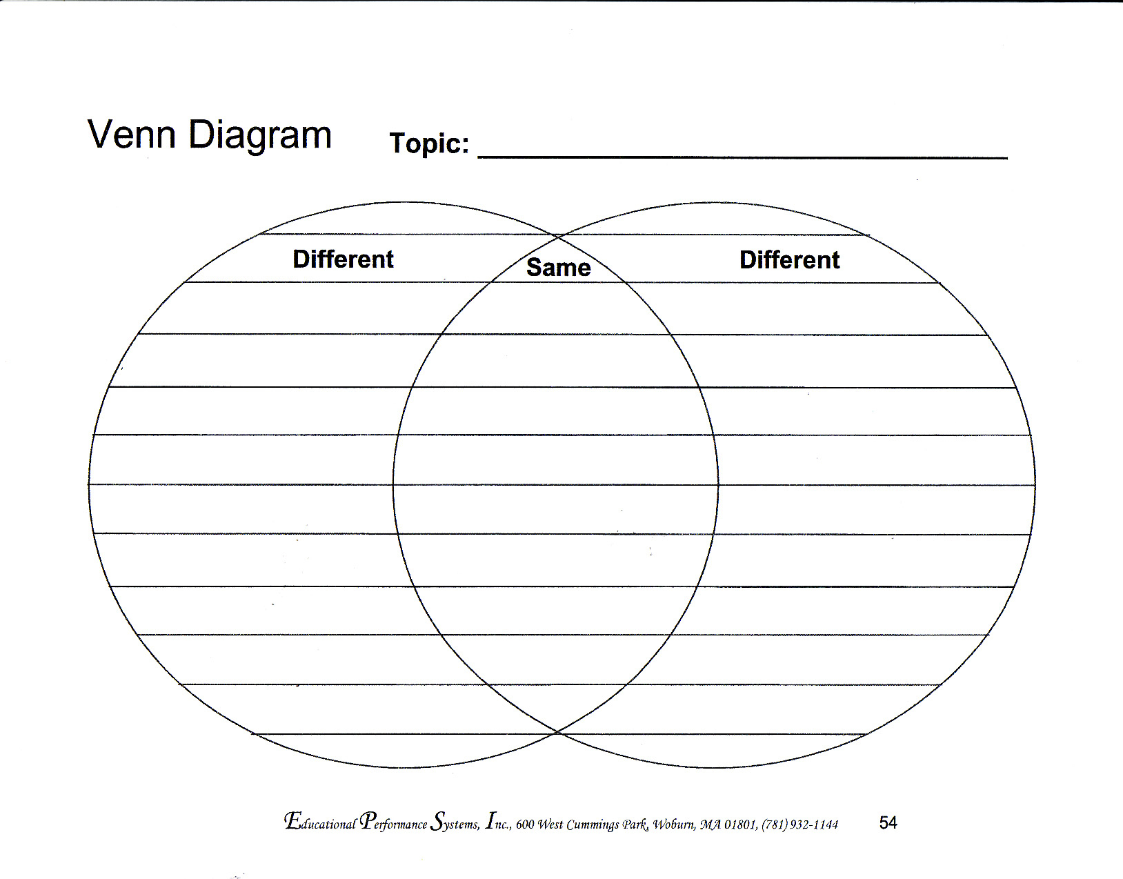 Comparing And Contrasting Planets Venn Diagram Photo 33 Graphic - Free Printable Compare And Contrast Graphic Organizer