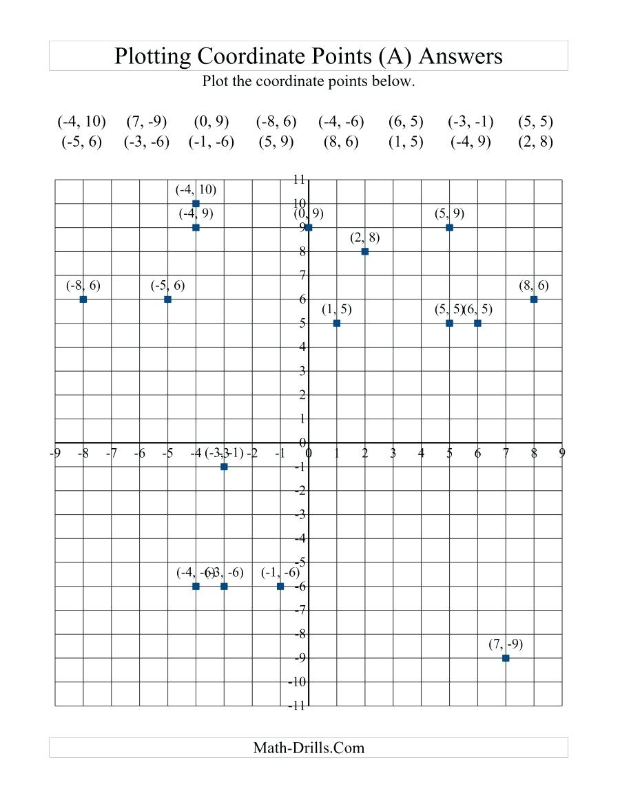 Coordinate Graphing Worksheets Math Graph Paper Coordinate Plane - Free Printable Coordinate Grid Worksheets