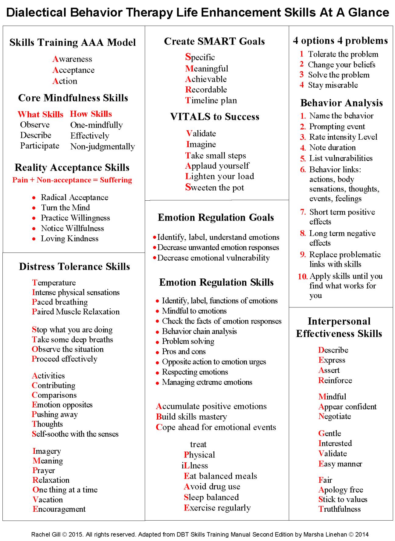 Dbt Handouts & Worksheets | Dbt Peer Connections | Self Study - Free Printable Coping Skills Worksheets