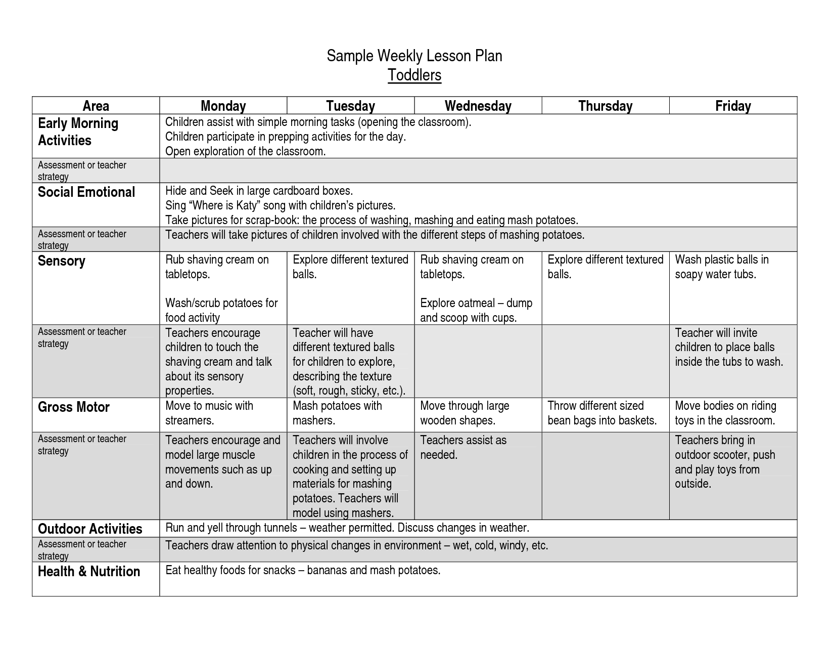 Download Free Weekly Lesson Plan Template. Lots Of Free Common Core - Free Printable Preschool Teacher Resources
