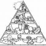 √ Free Printable Food Coloring Pages For Kids   Free Printable Food Pyramid