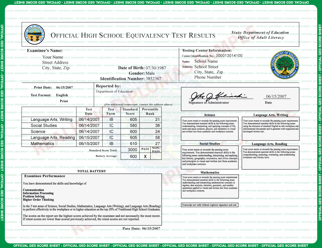 Fake Ged Transcripts (Score Sheets) - Realistic Diplomas - Free Printable Ged Transcripts