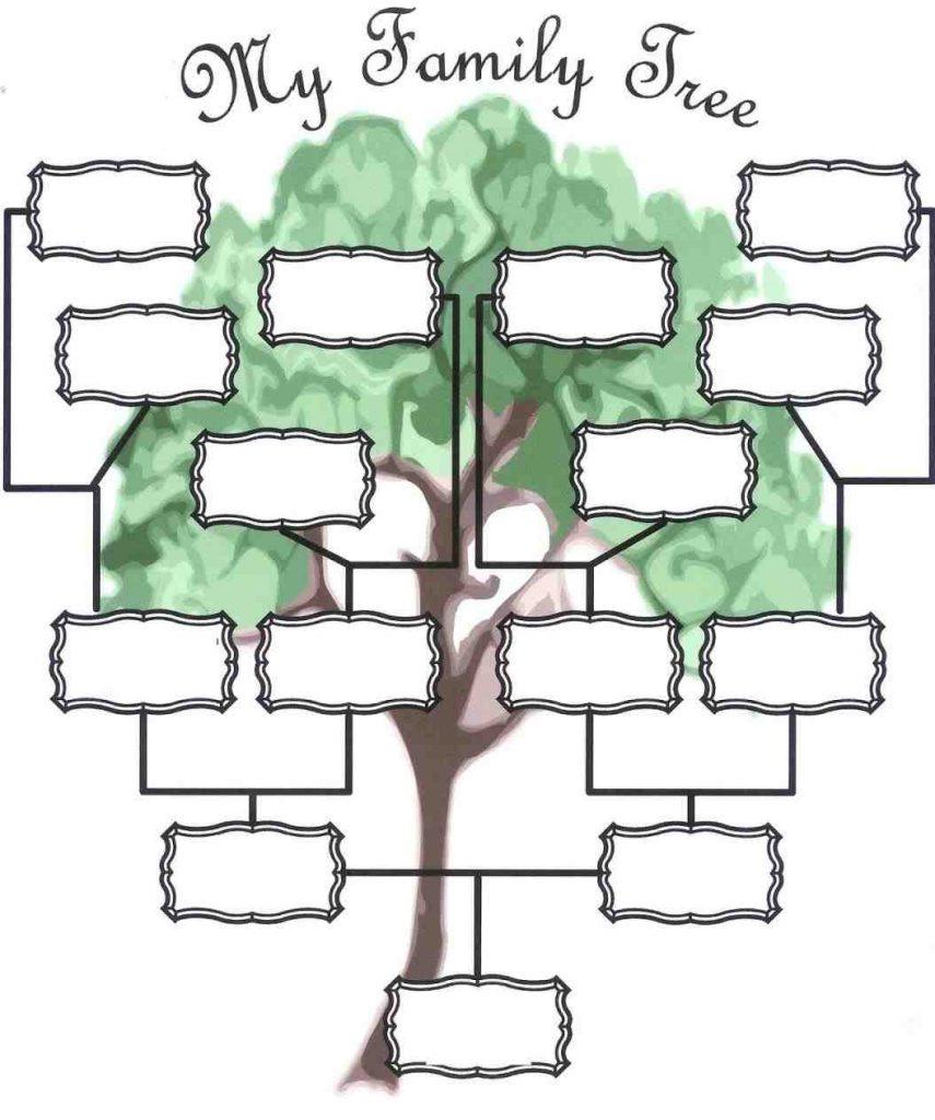Family Tree Maker Free Template | Fiddler On Tour - Family Tree Maker Free Printable