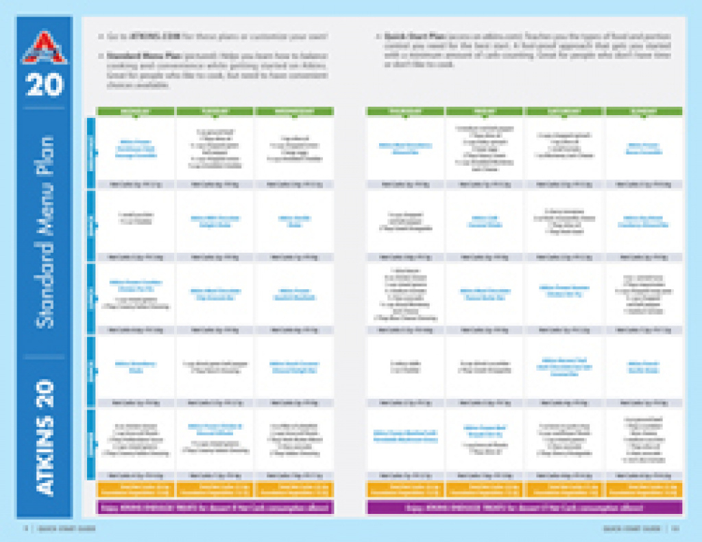 First 2 Weeks On Low Carb, Meal Plan | Start Low Carb Throughout - Free Printable Atkins Diet Plan