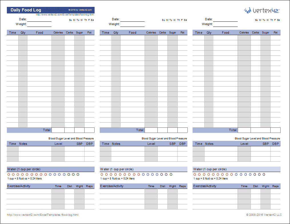Food Log Template | Printable Daily Food Log - Free Printable Calorie Counter Sheet