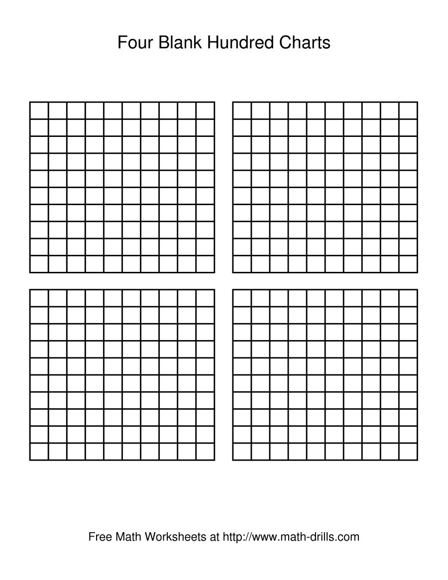 Four Blank Hundred Charts - Free Printable Hundreds Chart