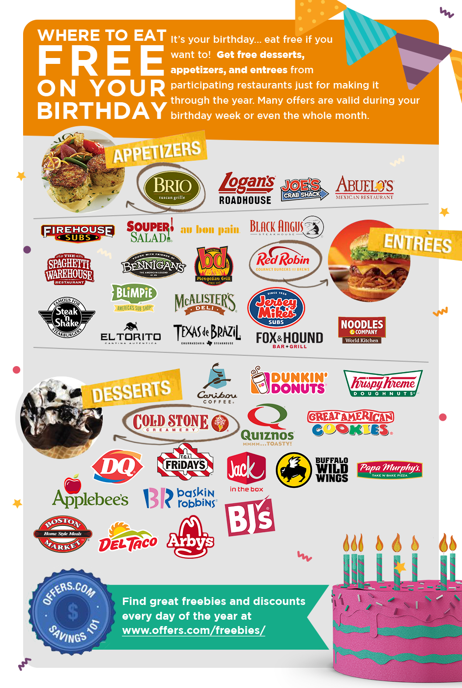 Free Birthday Meals 2019 - Restaurant W/ Free Food On Your Birthday - Texas Roadhouse Free Appetizer Printable Coupon 2015
