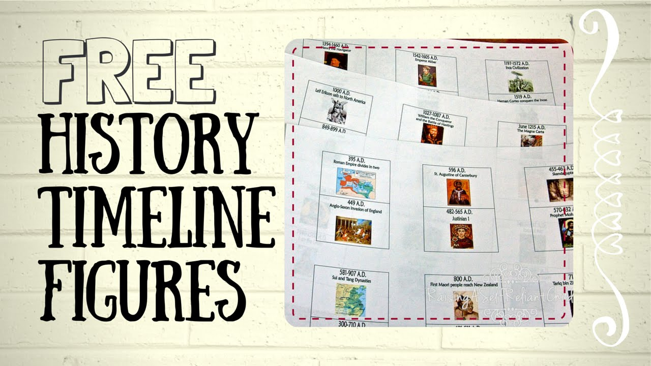 Free History Timeline Figures For Kids Homeschooling - Youtube - Free Printable Timeline Figures