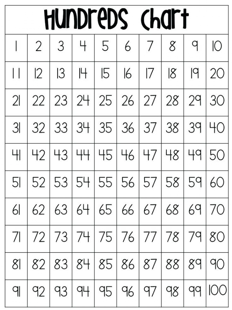 Free Hundreds Chart Blank Addition Tables Printable Grid Worksheet - Free Printable Addition Chart