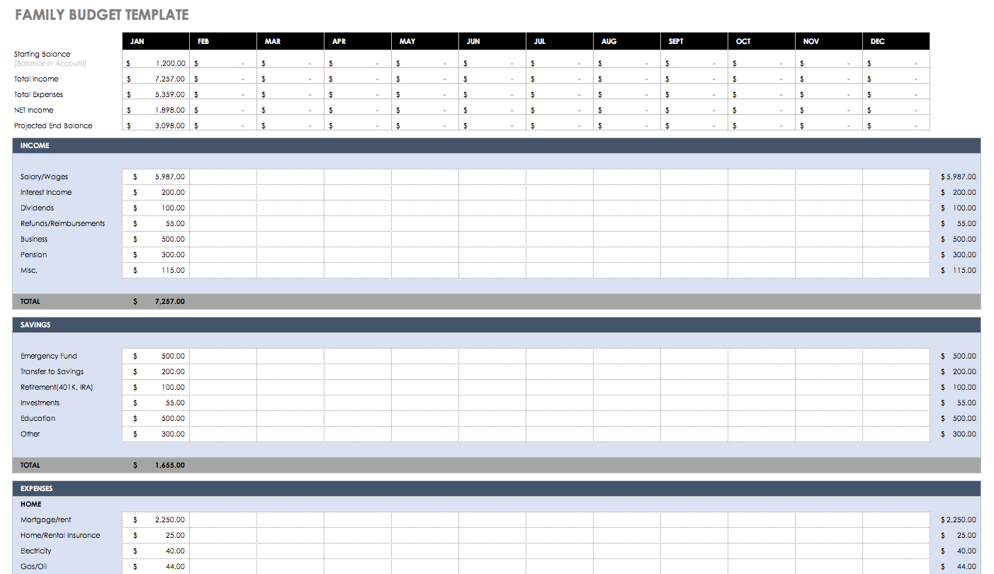 Free Monthly Budget Templates | Smartsheet - Free Printable Monthly Budget
