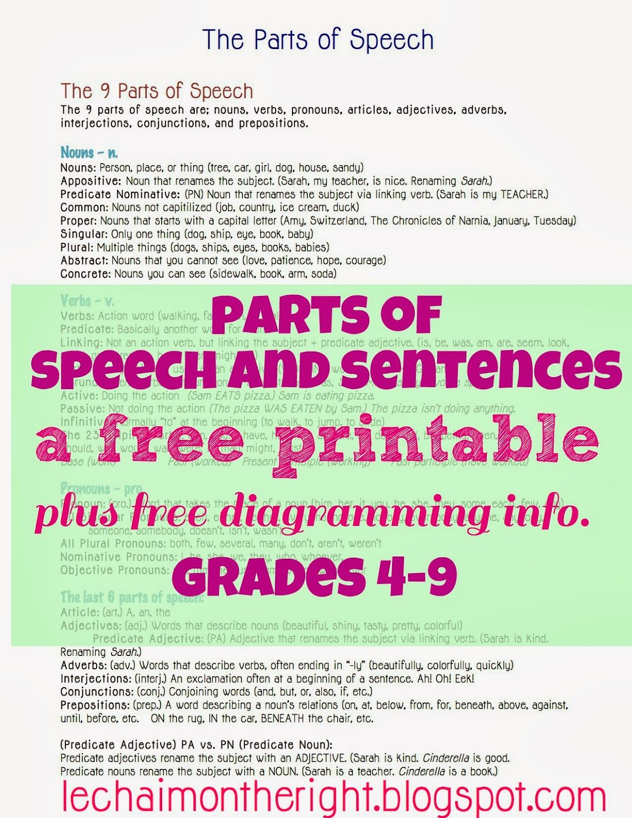 Free Parts Of Speech And Sentences Cheat Sheet (Facebook Offer - Free Printable Sentence Diagramming Worksheets