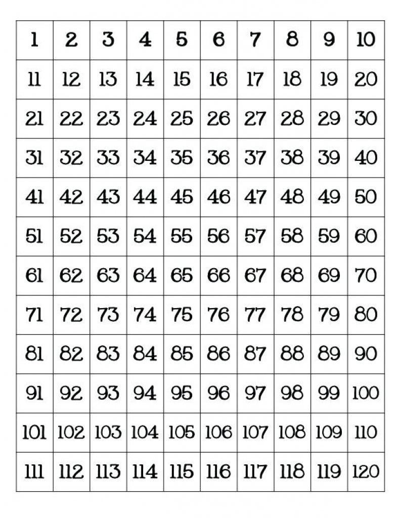 Free Printable Blank 1 120 Chart | Free Printable - Free Printable Blank 1 120 Chart