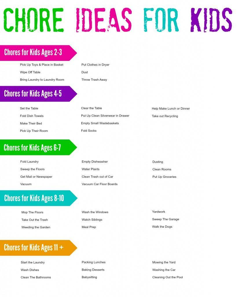 Free Printable Chore Charts For Kids + Ideasage - Free Printable Chore Charts For 7 Year Olds