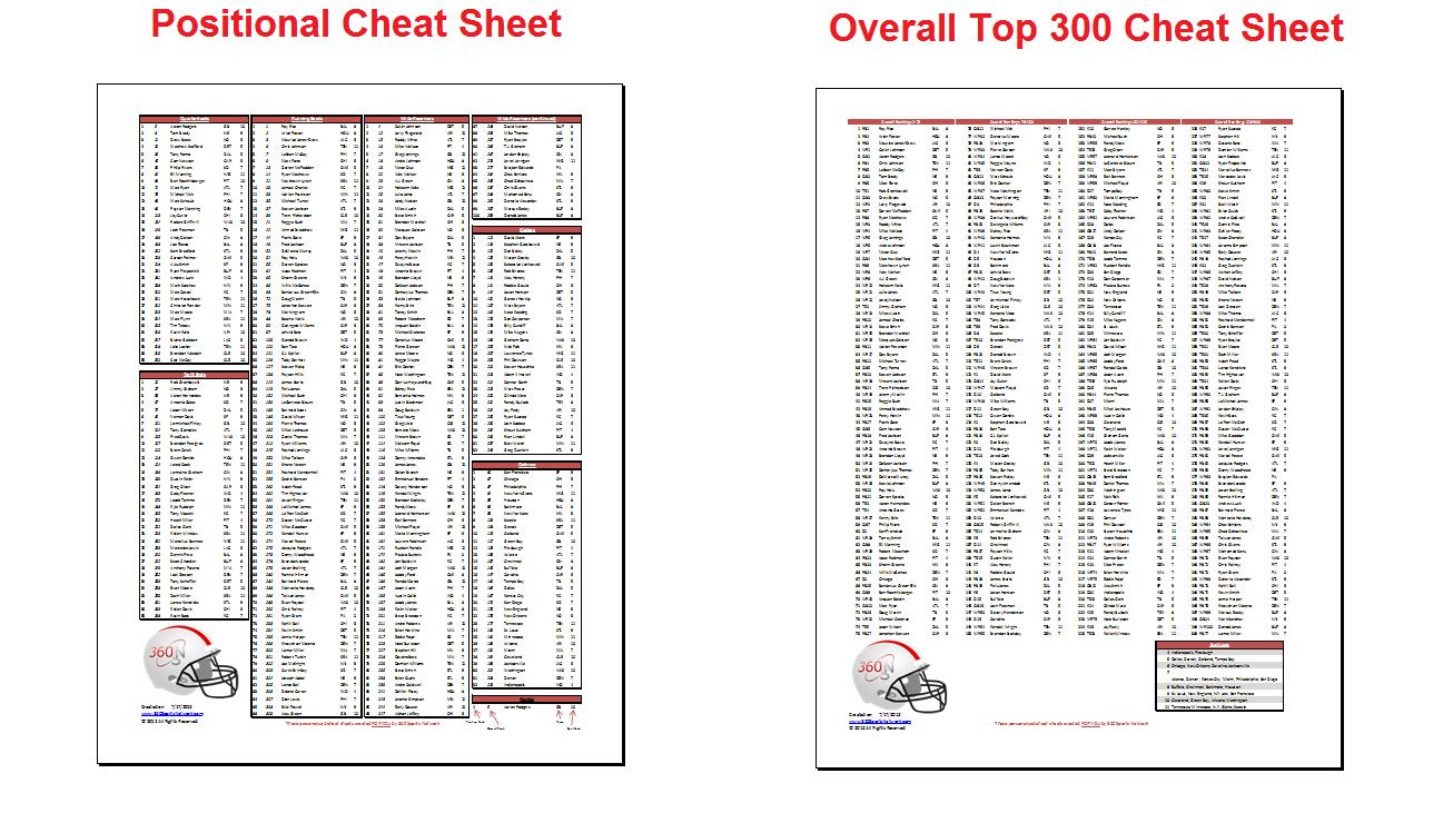 Free Printable Fantasy Football Cheat Sheets | Health-Symptoms-And - Fantasy Football Draft Sheets Printable Free