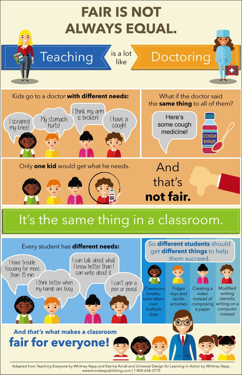 Free Printable! Inclusion Poster, Fair Is Not Always Equal - Free Printable Computer Lab Posters