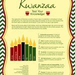 Free Printable Kwanzaa Quiz | Celebrate Kwanzaa!!! | Kwanzaa, Happy   Kwanzaa Trivia Free Printable