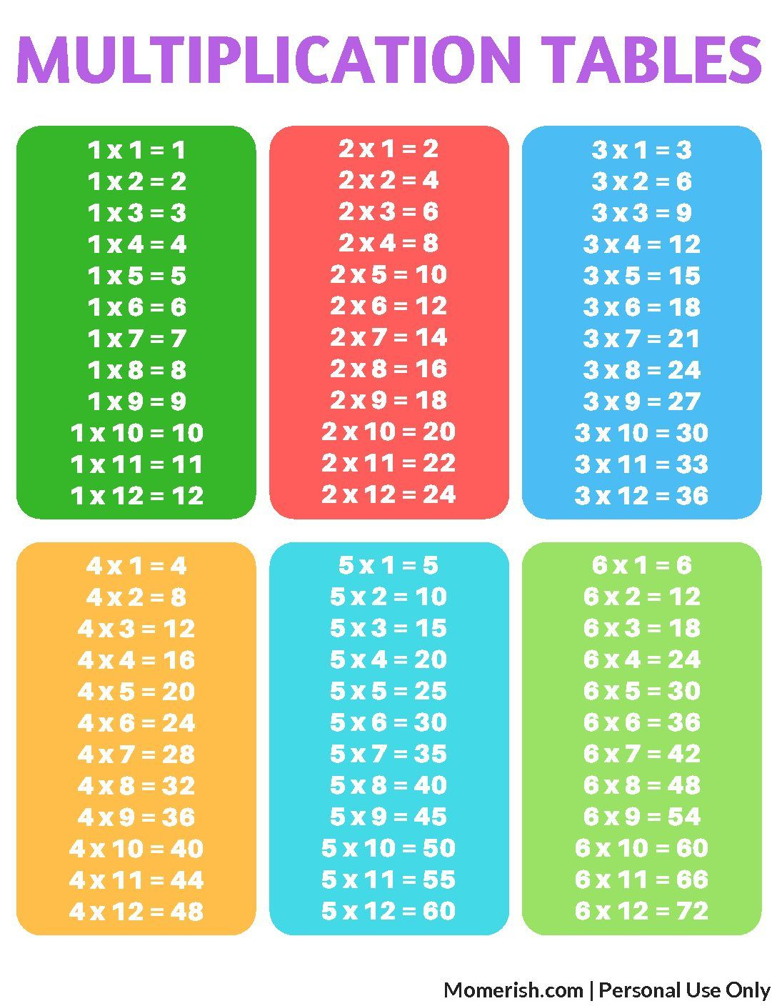 Free Printable Multiplication Tables | Times Tables | Multiplication - Free Printable Multiplication Table