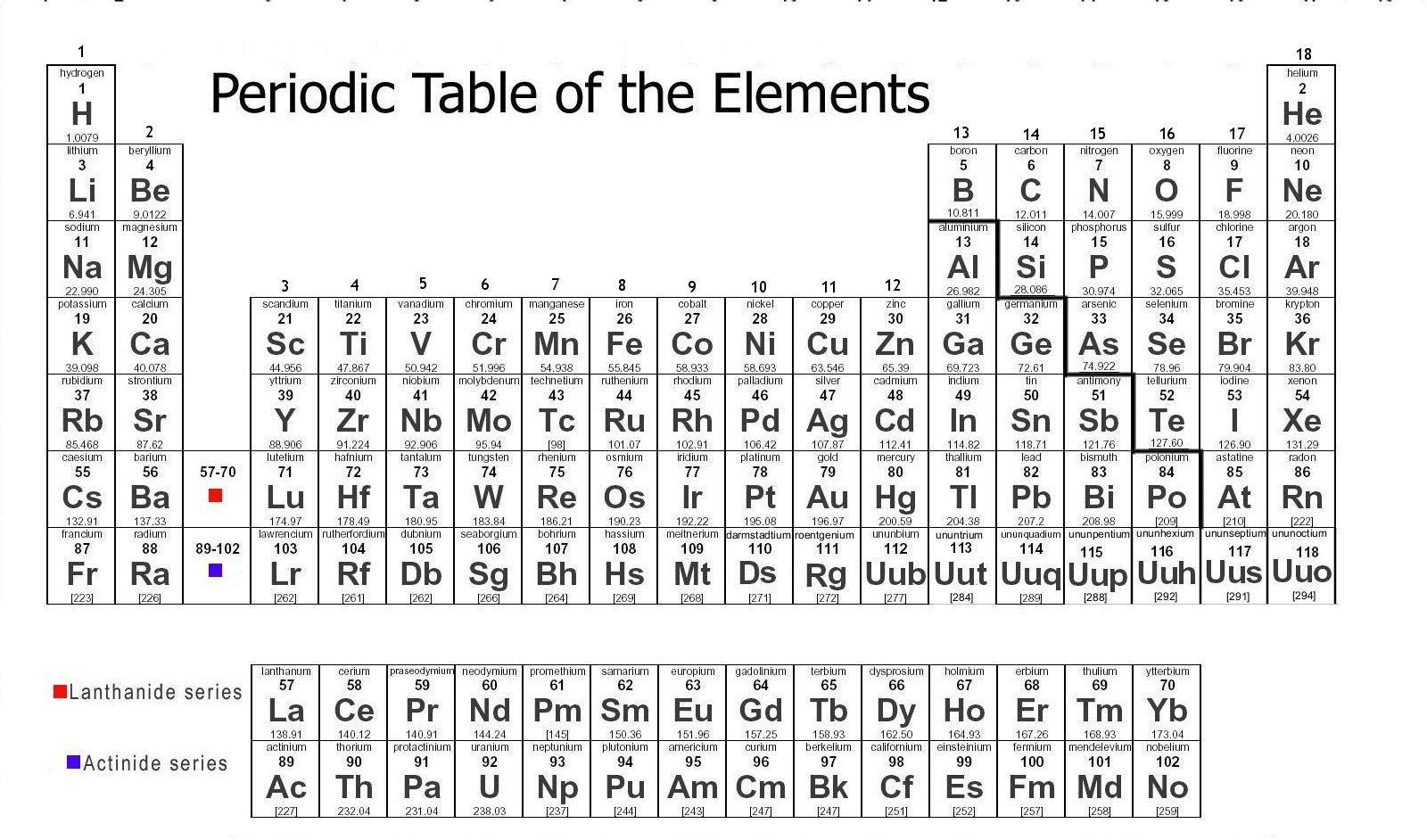 Free Printable Periodic Table Of Elements – Jowo - Free Printable Periodic Table Of Elements