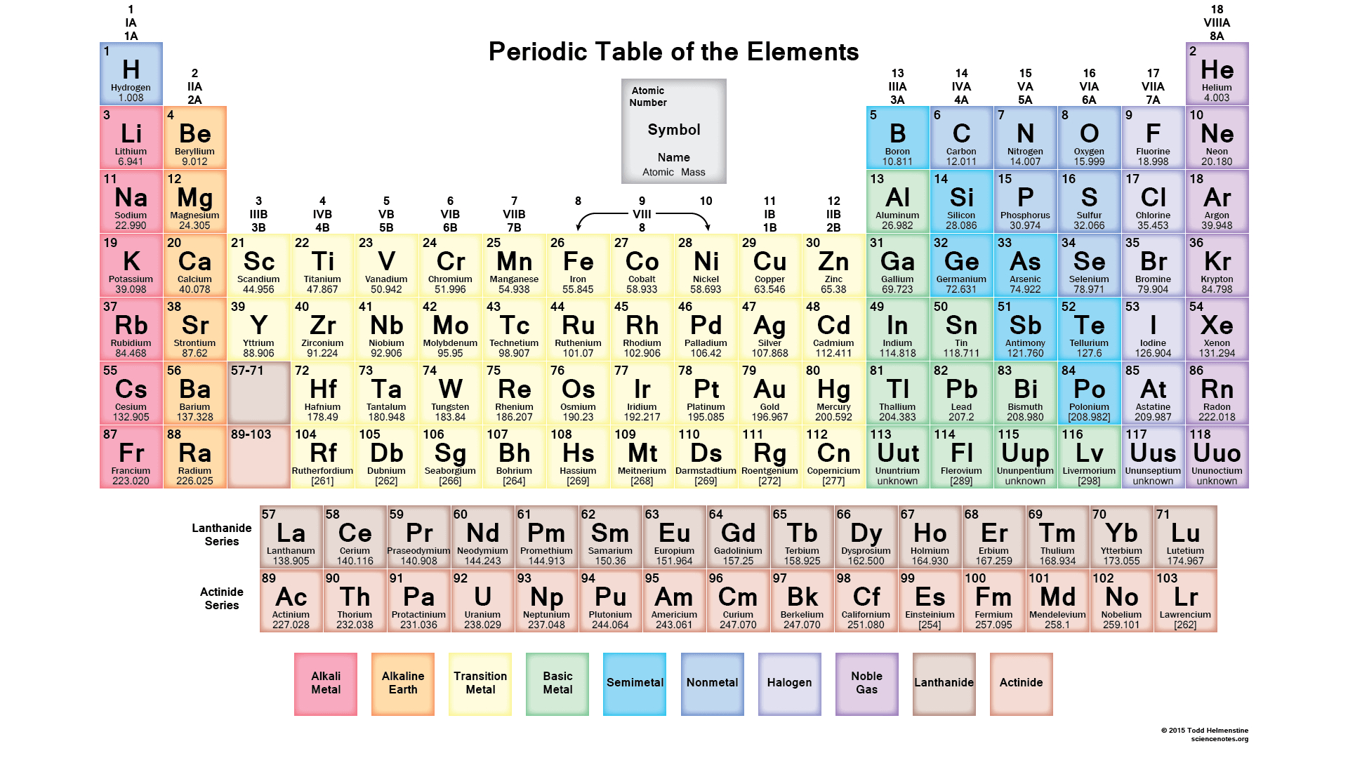 Free Printable Periodic Tables (Pdf And Png) - Science Notes And - Free Printable Periodic Table Of Elements
