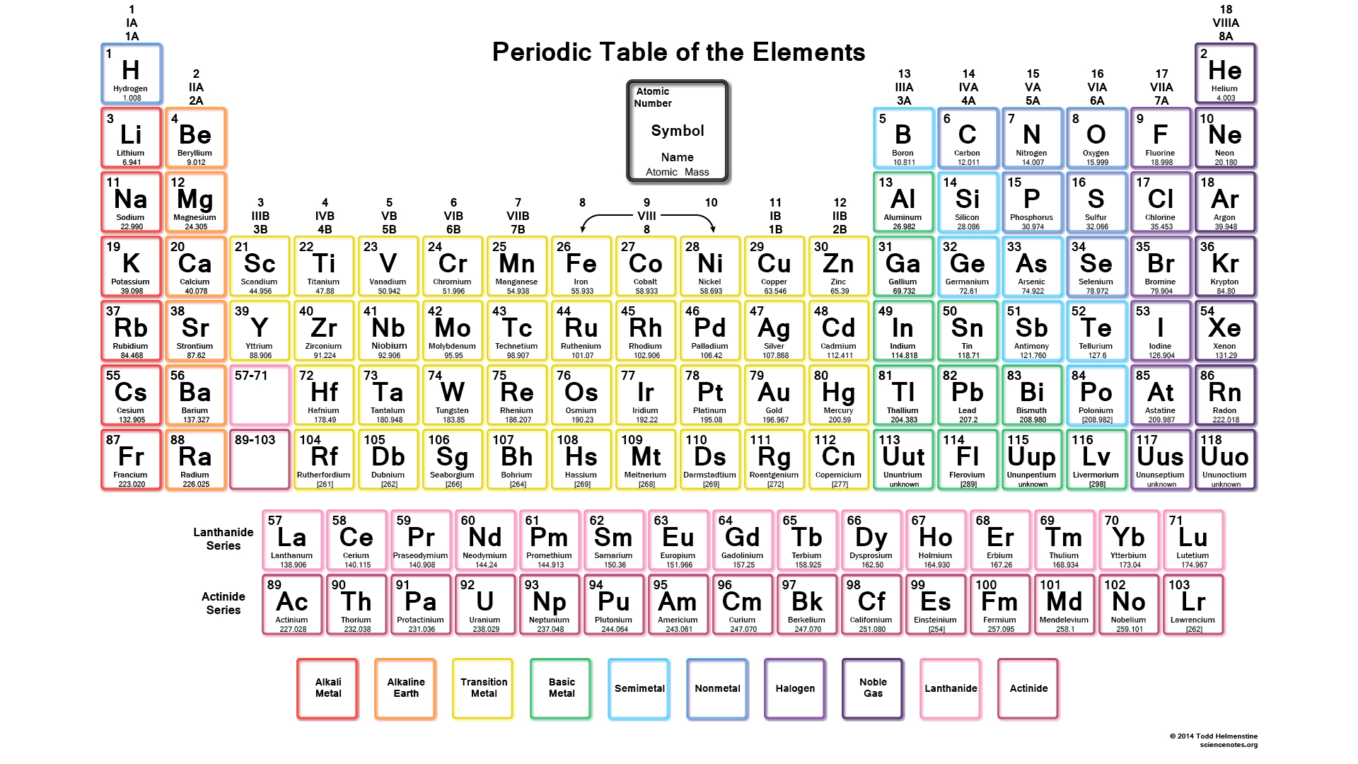 Free Printable Periodic Tables (Pdf And Png) - Science Notes And - Free Printable Table Numbers 1 30