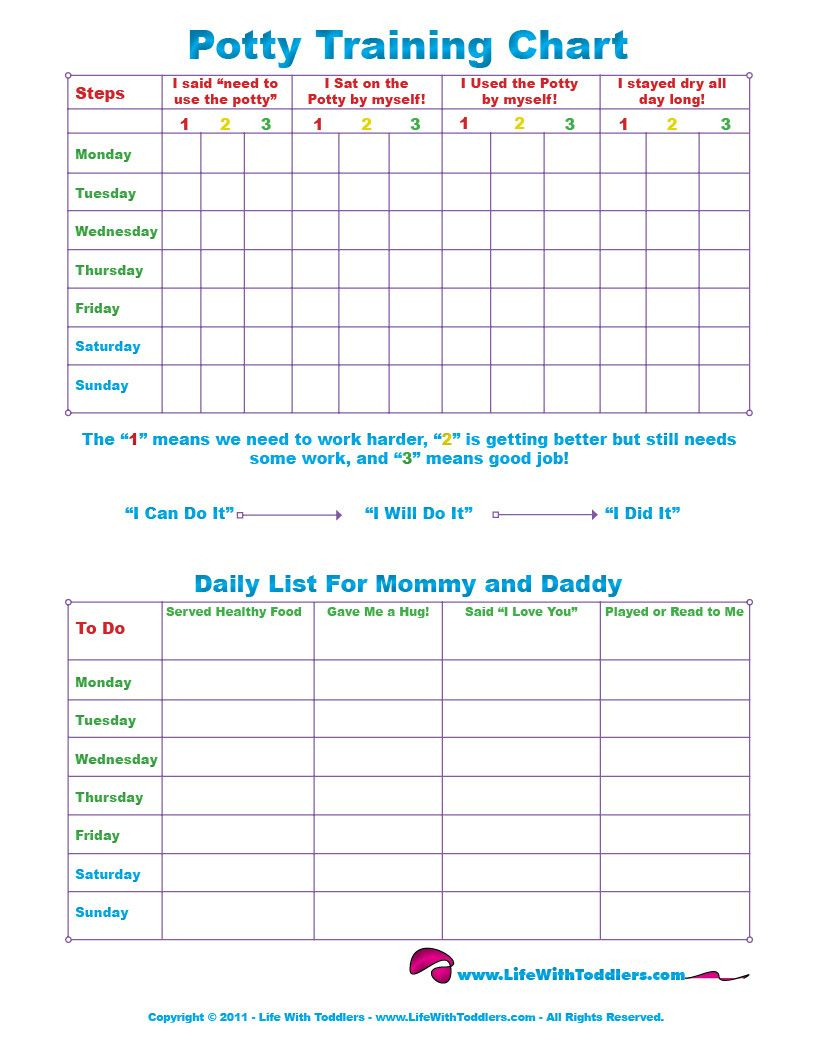 Free Printable Toddler Potty Training Chart For 1, 2, 3, 4 And 5 - Free Printable Reward Charts For 2 Year Olds