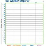 Free Printable Weather Graphs For Kindergarten   Free Printable Graphs For Kindergarten