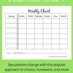 Free Weekly Incentive Chart (For Teenagers) | Acn Latitudes   Free Printable Reward Charts For Teenagers