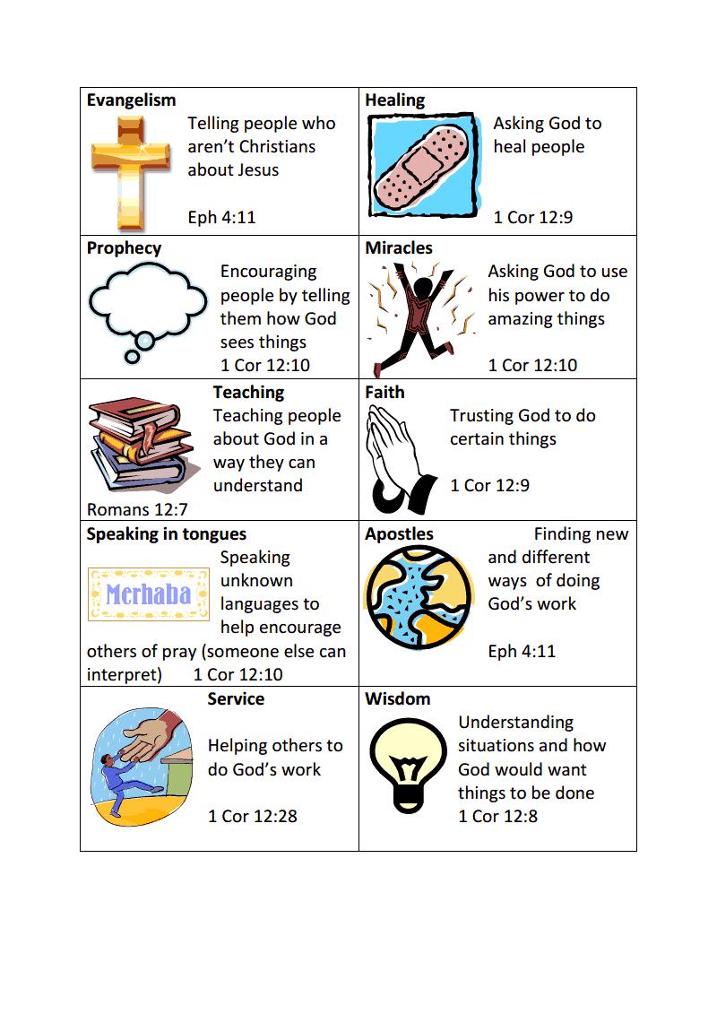 Gifts Of The Spirit Sheet.pdf | Church | Pinterest | Spiritual Gifts - Free Printable Spiritual Gifts Inventory