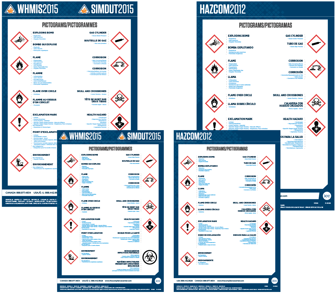 Globally Harmonized Systems (Ghs) Workplace Posters | Posters - Free Printable Osha Posters