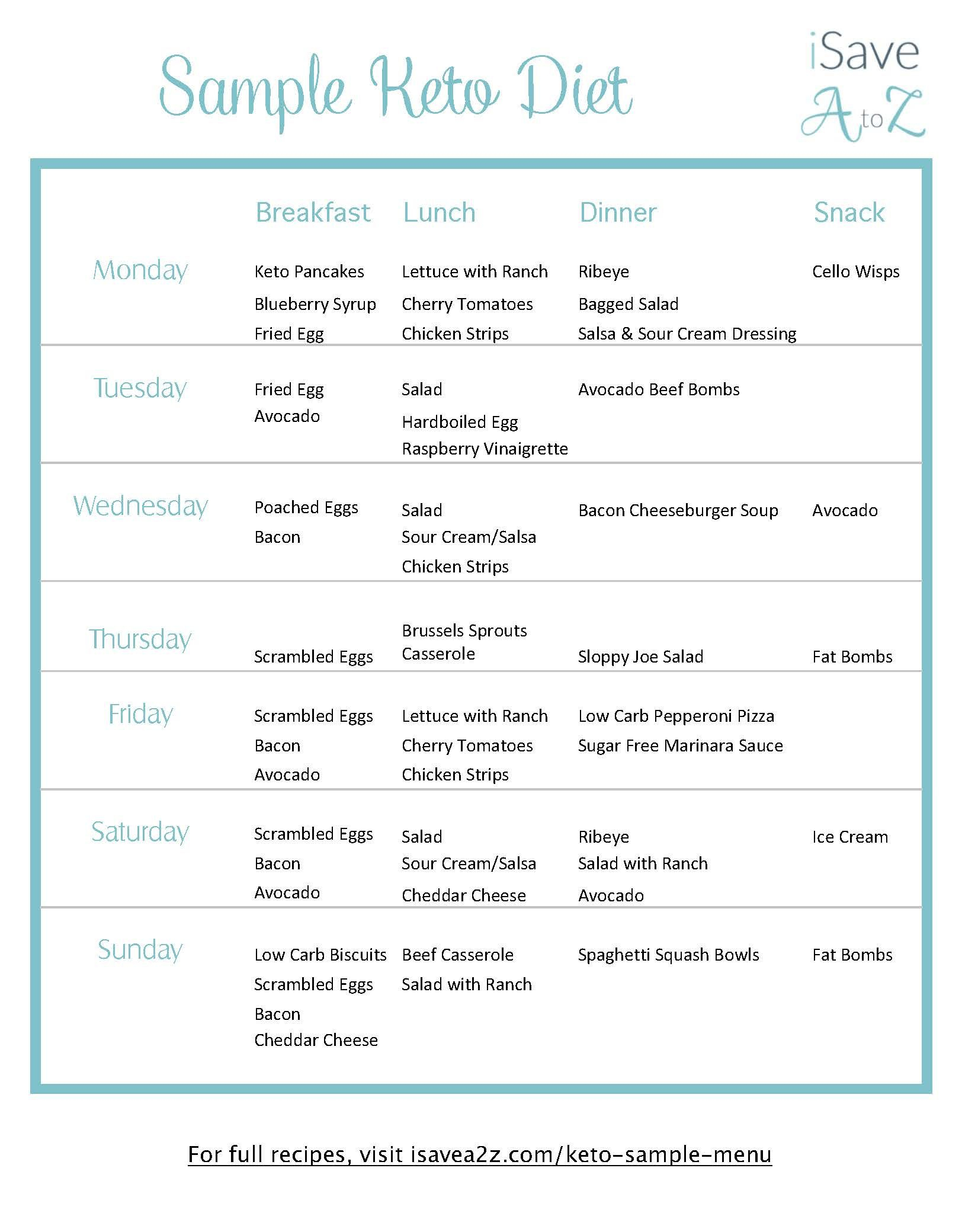 Grab This Printable 7 Day Keto Sample Menu Plan | Recipes - Free Printable Atkins Diet Plan