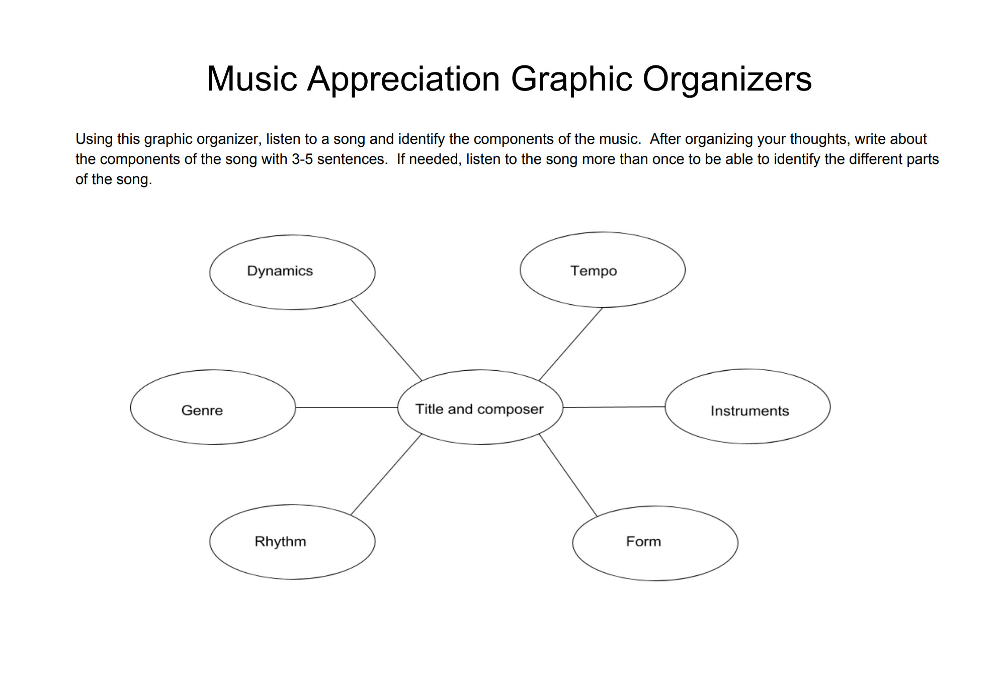 Graphic Organizers For Teachers Grades (K-12) - Teachervision - Free Printable Worksheets For Highschool Students
