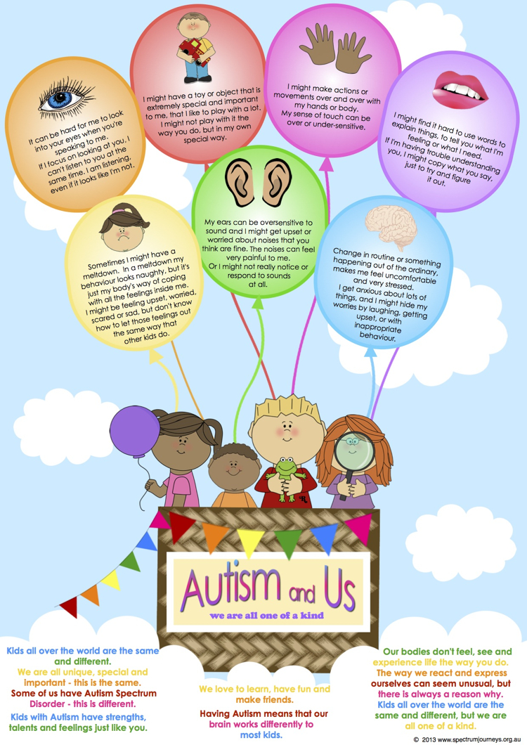 Hot Air Balloon. A Beautiful Poster Promoting Autism Awareness And - Free Printable Autism Awareness Posters