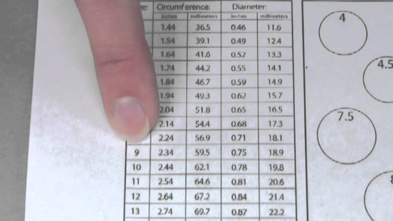How To: Measure Your Ring Size At Home - Youtube - Free Printable Ring Sizer Uk