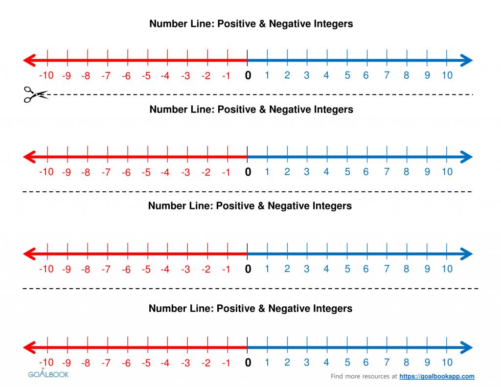 Integers On A Number Line Worksheet Free Printable Ordering Numbers - Free Printable Number Line